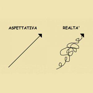 ant_aspettative_positive_e_negative